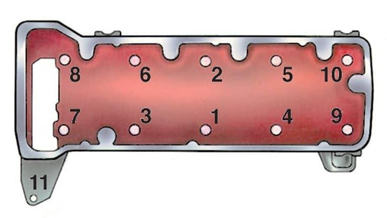 порядок затяжки болтов гбц чтобы небыло повреждений важно затягивать равномерно по списку