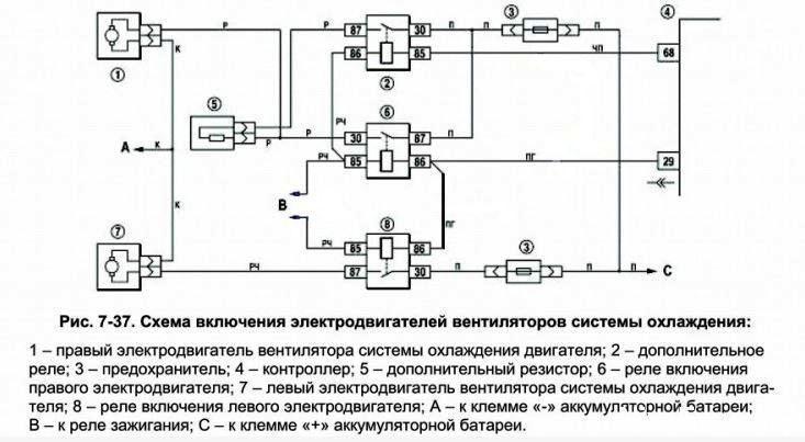 схема вентилятора охлаждения нива