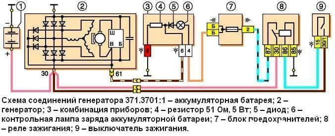 Реле зарядки нива 21214 где находится