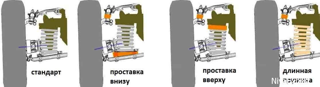 чертеж лифт нивы