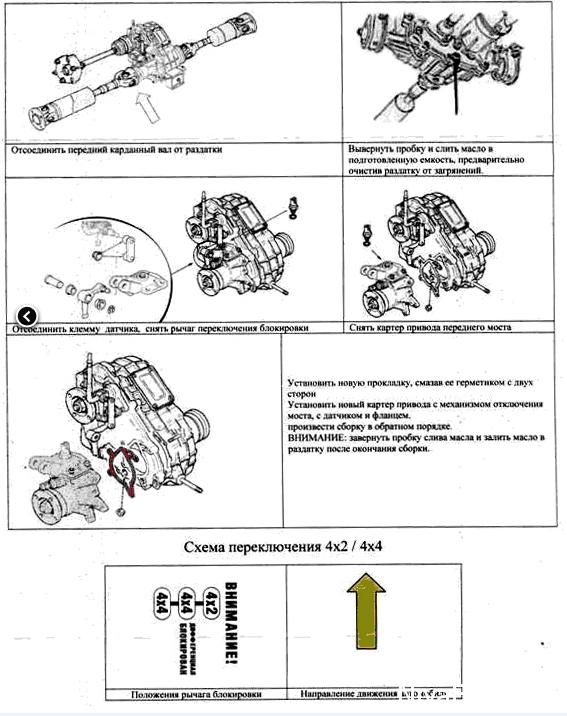 отключение переднего моста нива схема подключения